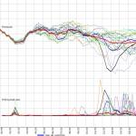 Previsioni-pressione-fino-al-16